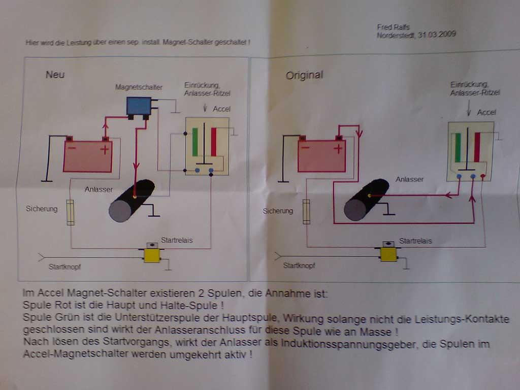 Beste Magnetschalter Schaltplan Fotos - Der Schaltplan - triangre.info