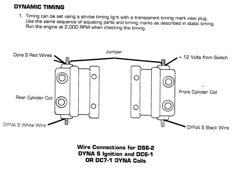 Dyna S Wiring Diagram - Wiring Diagram